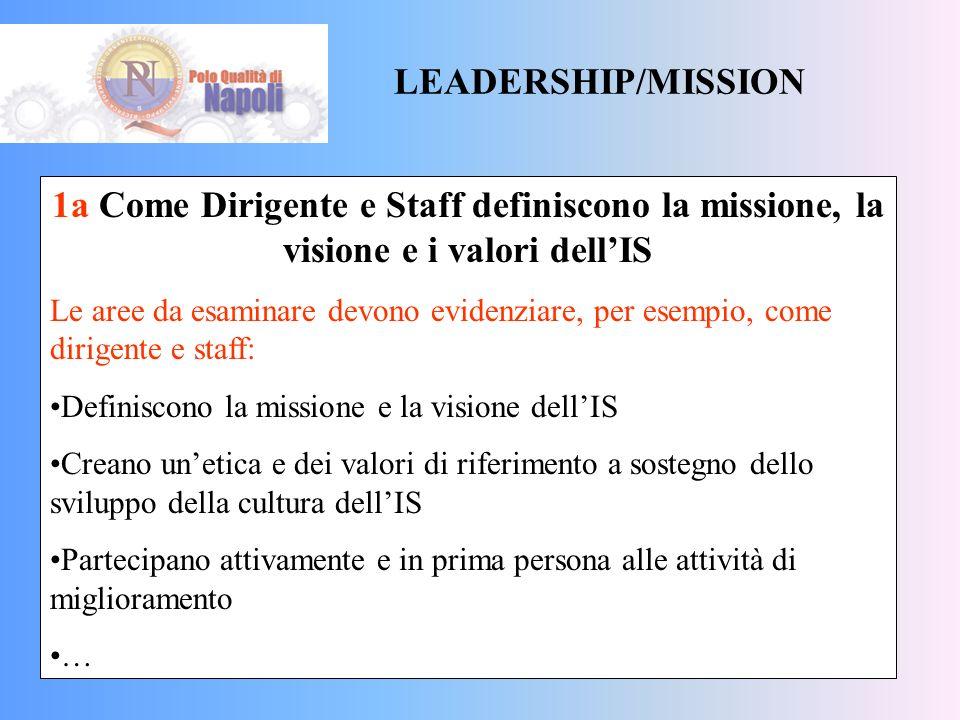 LEADERSHIP/MISSION Come Dirigente e Staff definiscono la missione, la visione e i valori dellIstituzione Scolastica Come Dirigente e Staff sono coinvo