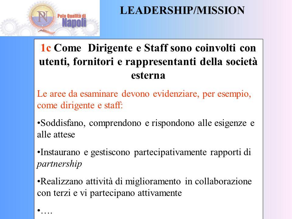 LEADERSHIP/MISSION 1b Come Dirigente e Staff sono coinvolti in prima persona nel promuovere lo sviluppo, lattuazione e il miglioramento continuo del s