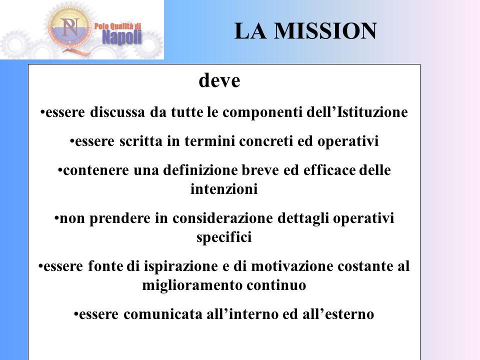 MISSION La MISSION si traduce in una parola dordine che sia Una definizione breve ed efficace delle intenzioni Discussa da tutte le componenti Comunic