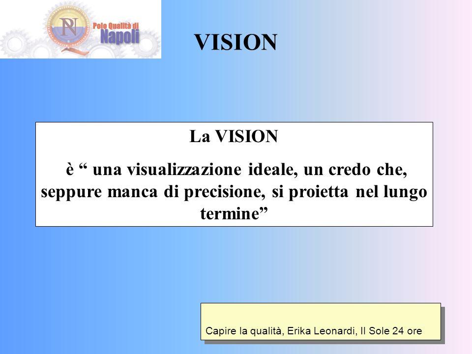 VISION La VISION è una visualizzazione ideale, un credo che, seppure manca di precisione, si proietta nel lungo termine Capire la qualità, Erika Leonardi, Il Sole 24 ore