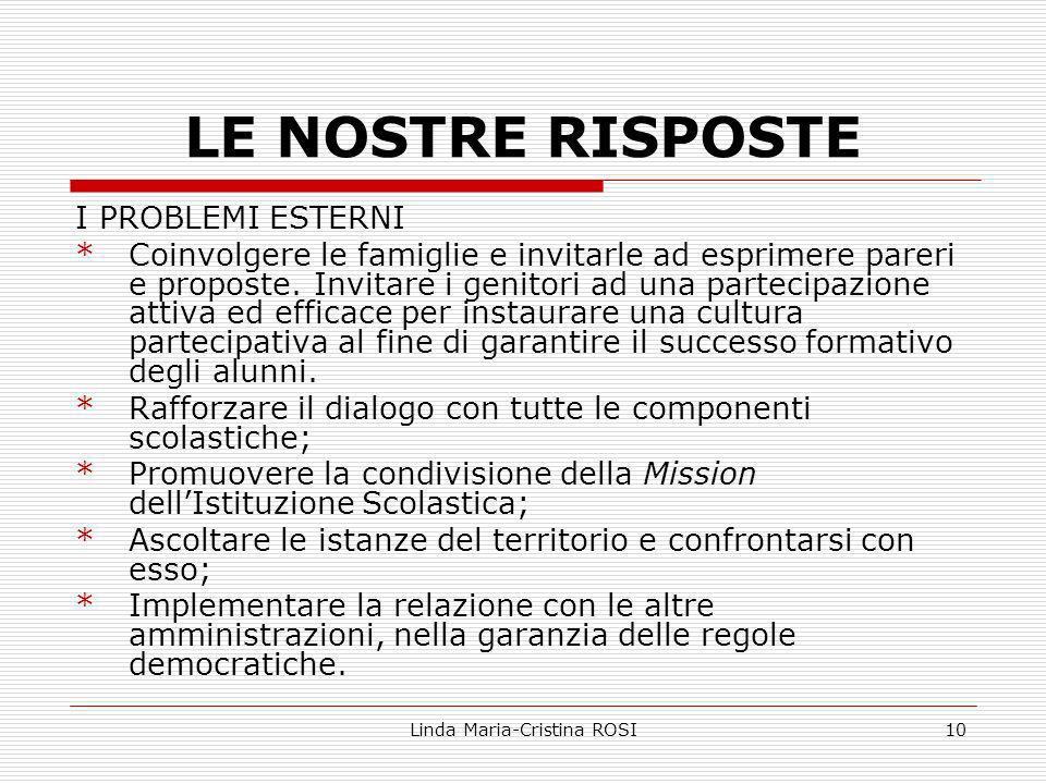 Linda Maria-Cristina ROSI10 LE NOSTRE RISPOSTE I PROBLEMI ESTERNI *Coinvolgere le famiglie e invitarle ad esprimere pareri e proposte.