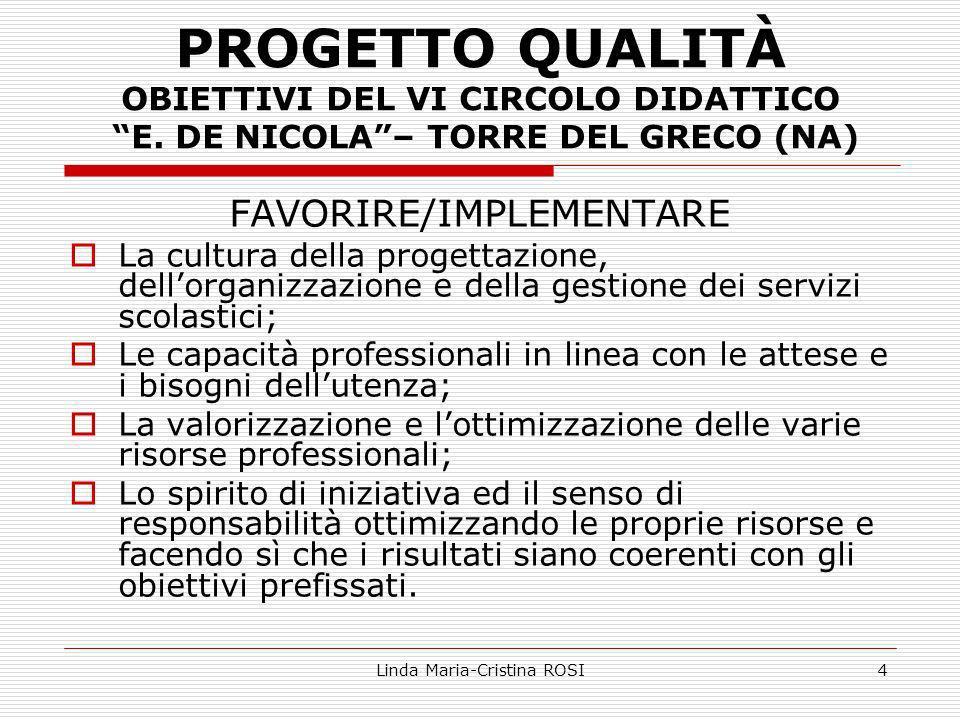 Linda Maria-Cristina ROSI4 PROGETTO QUALITÀ OBIETTIVI DEL VI CIRCOLO DIDATTICO E.