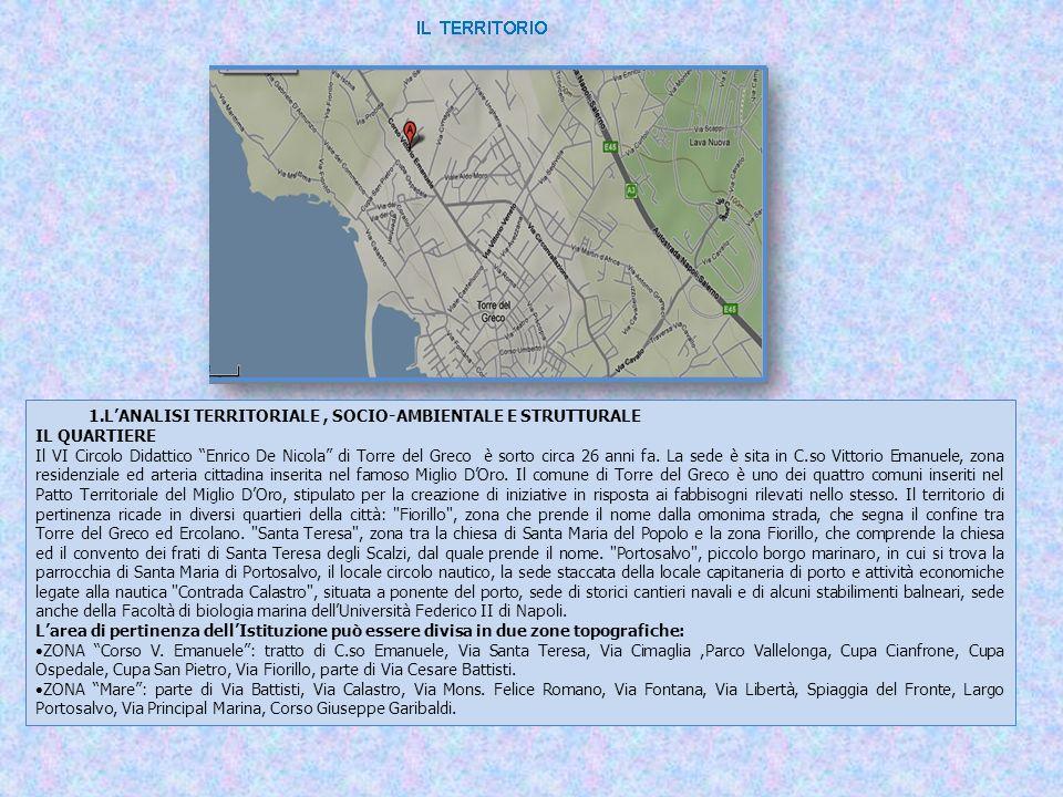 1.LANALISI TERRITORIALE, SOCIO-AMBIENTALE E STRUTTURALE IL QUARTIERE Il VI Circolo Didattico Enrico De Nicola di Torre del Greco è sorto circa 26 anni fa.