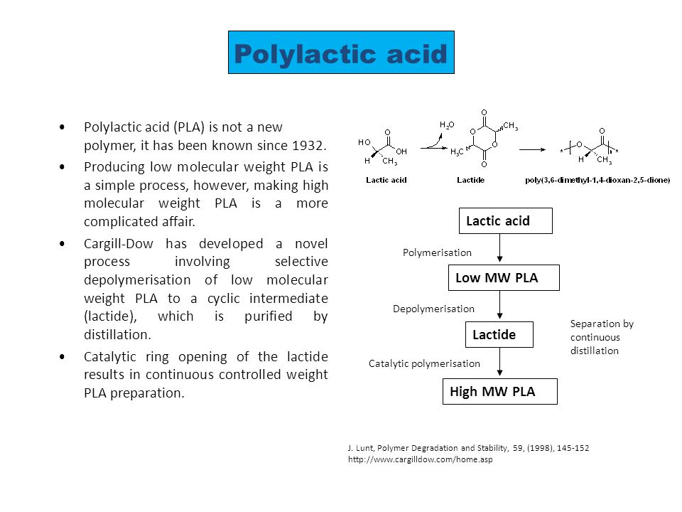 Polylactic acid Polylactic acid (PLA) is not a new polymer, it has been known since 1932.
