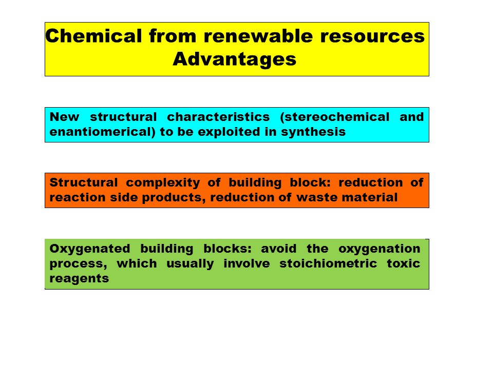 Chemical from renewable resources Advantages Extend the lifetime of available crude oil supplies Mitigate the build up of greenhouse CO 2 in the atmosphere Feedstock is flexible, non-toxic, sustainable Feedstock supplies are domestic Products usually biodegradable