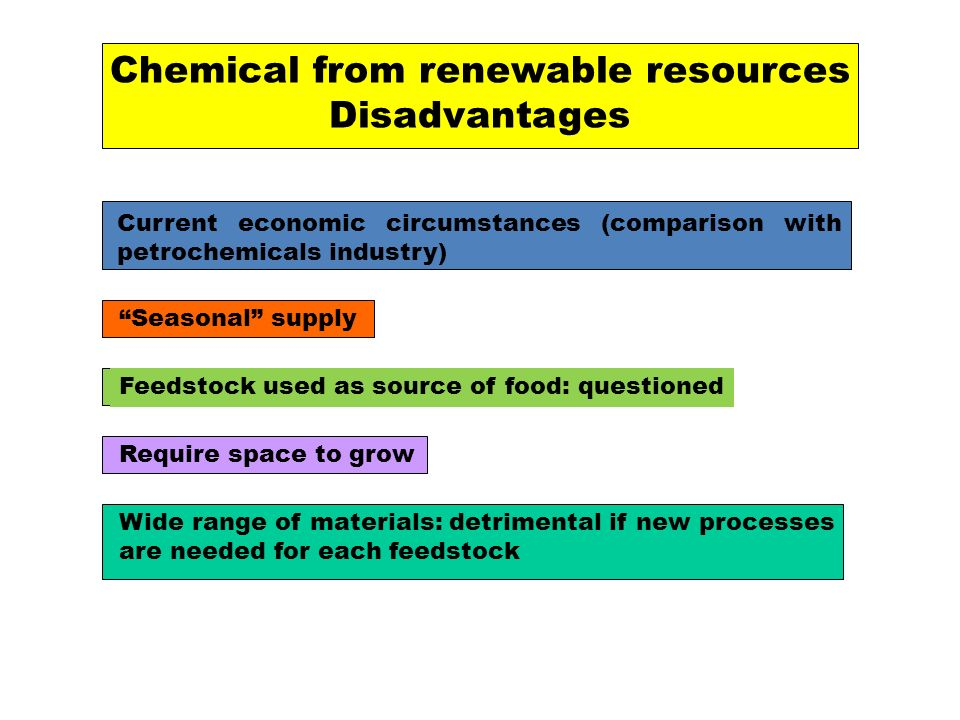 Chemical from renewable resources Disadvantages Current economic circumstances (comparison with petrochemicals industry) Seasonal supply Feedstock used as source of food: questioned Require space to grow Wide range of materials: detrimental if new processes are needed for each feedstock