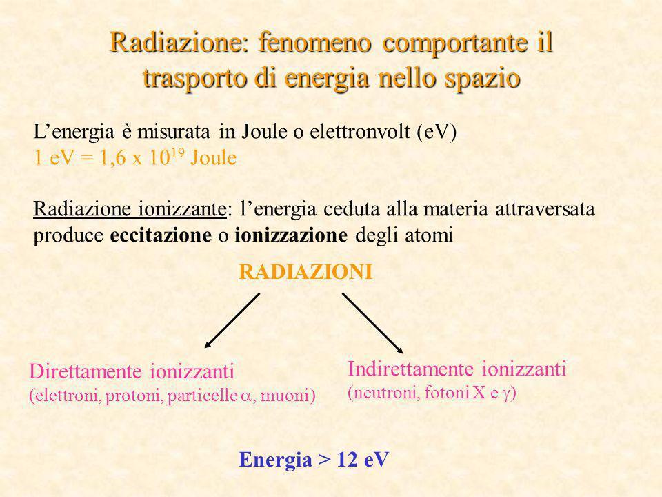 Radiazione: fenomeno comportante il trasporto di energia nello spazio Lenergia è misurata in Joule o elettronvolt (eV) 1 eV = 1,6 x 10 19 Joule Radiaz
