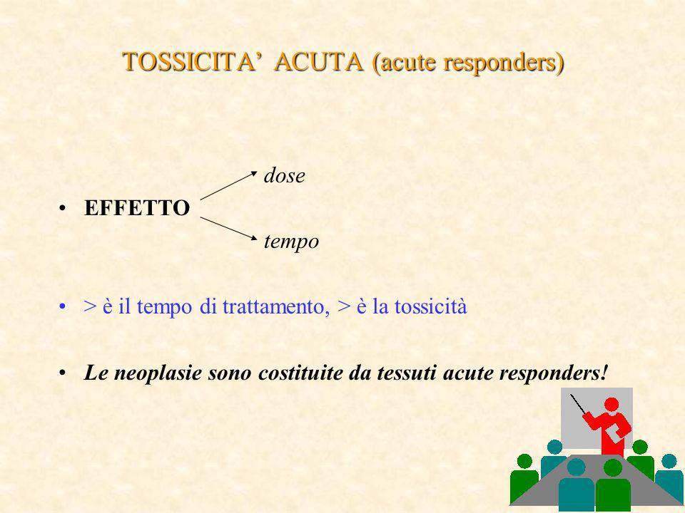 TOSSICITA ACUTA (acute responders) dose EFFETTO tempo > è il tempo di trattamento, > è la tossicità Le neoplasie sono costituite da tessuti acute resp