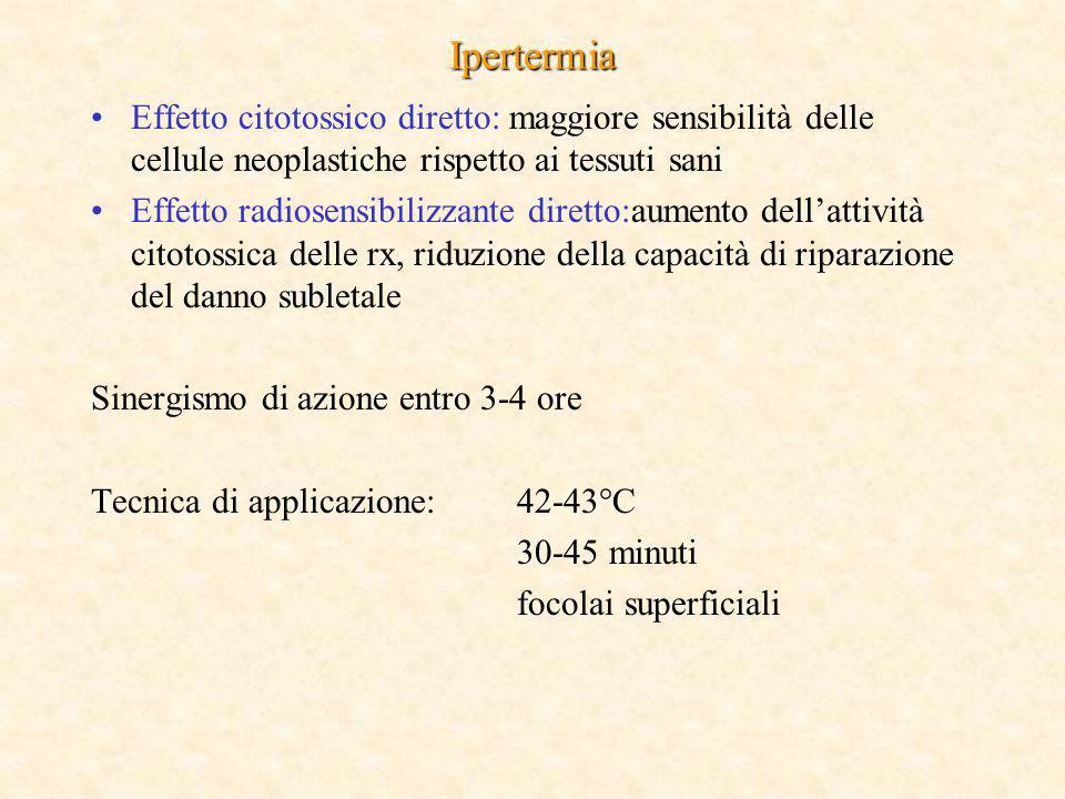 Ipertermia Effetto citotossico diretto: maggiore sensibilità delle cellule neoplastiche rispetto ai tessuti sani Effetto radiosensibilizzante diretto: