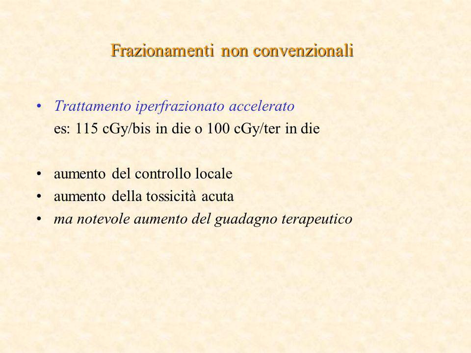 Frazionamenti non convenzionali Trattamento iperfrazionato accelerato es: 115 cGy/bis in die o 100 cGy/ter in die aumento del controllo locale aumento