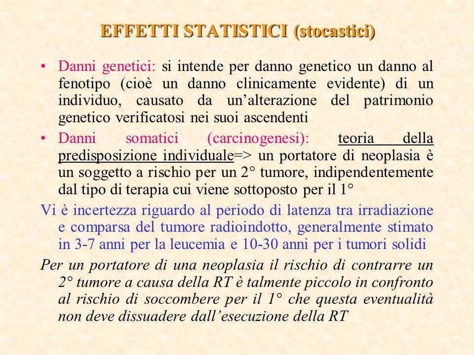 EFFETTI STATISTICI (stocastici) Danni genetici: si intende per danno genetico un danno al fenotipo (cioè un danno clinicamente evidente) di un individ
