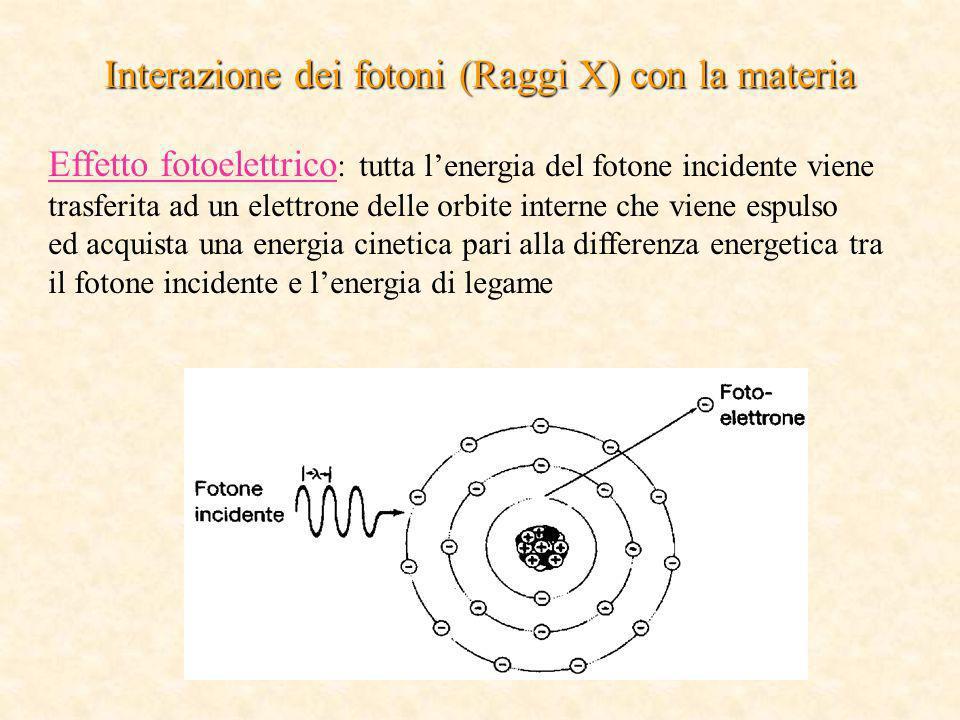 Interazione dei fotoni (Raggi X) con la materia Effetto fotoelettrico : tutta lenergia del fotone incidente viene trasferita ad un elettrone delle orb