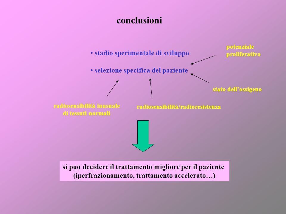 conclusioni stadio sperimentale di sviluppo selezione specifica del paziente radiosensibilità inusuale di tessuti normali radiosensibilità/radioresist