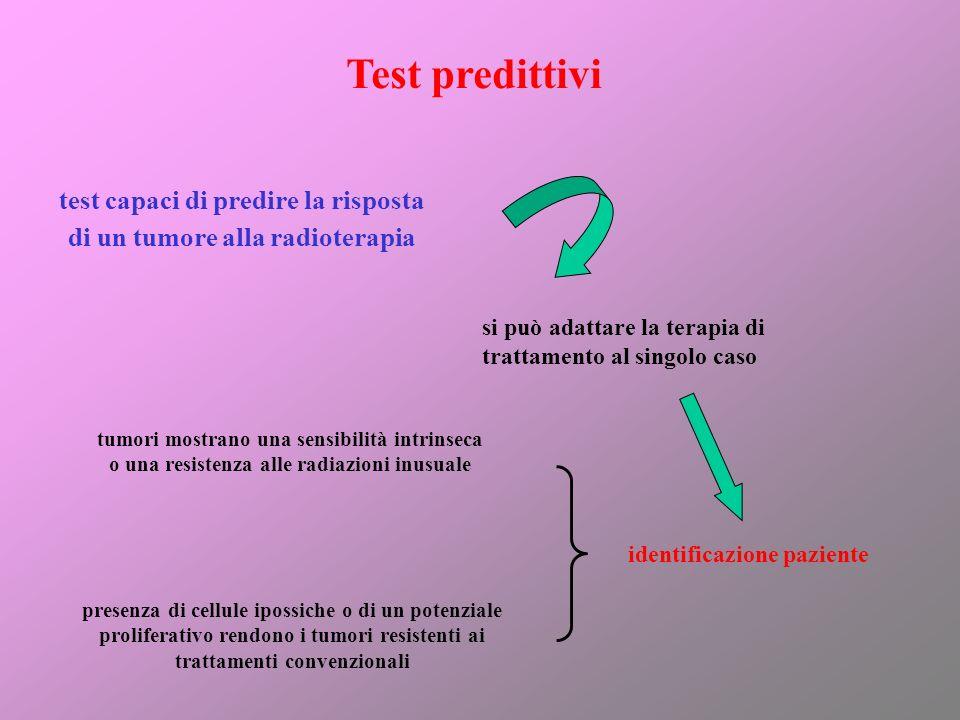Test predittivi test capaci di predire la risposta di un tumore alla radioterapia identificazione paziente tumori mostrano una sensibilità intrinseca