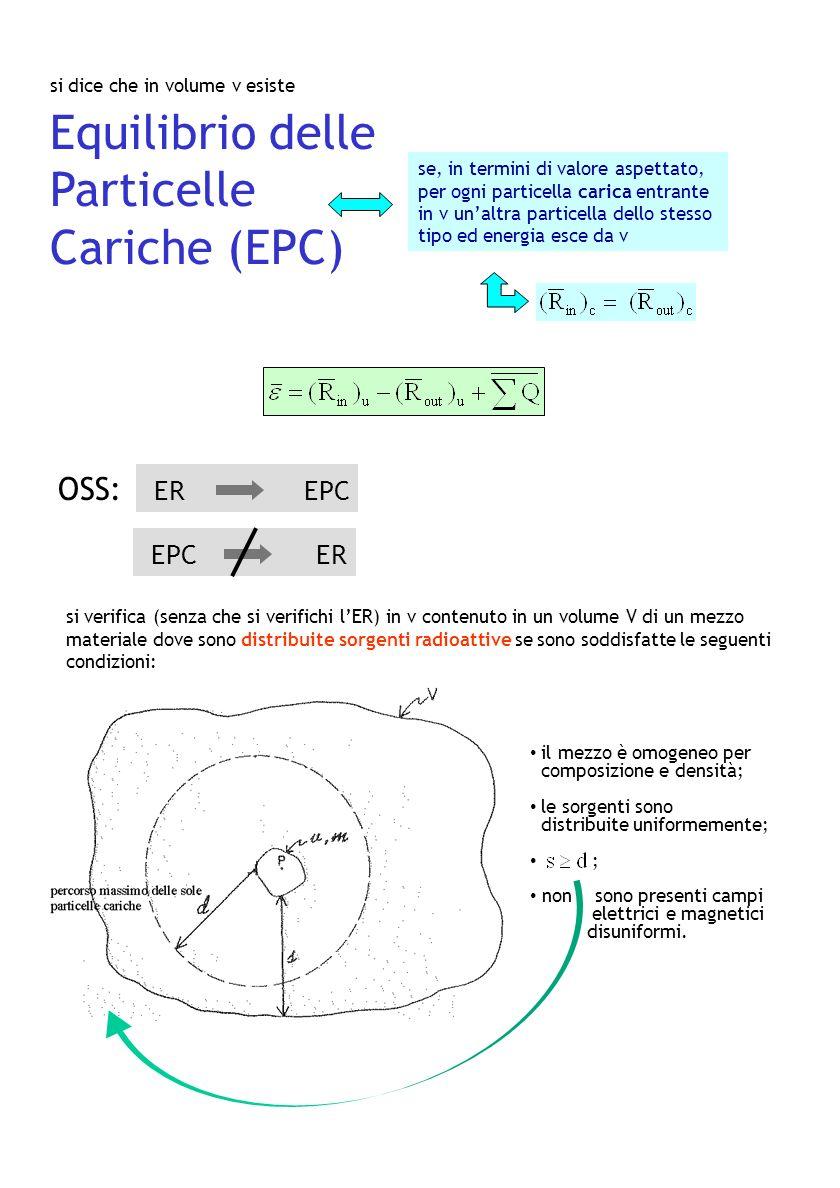 si dice che in volume v esiste Equilibrio delle Particelle Cariche (EPC) se, in termini di valore aspettato, per ogni particella carica entrante in v