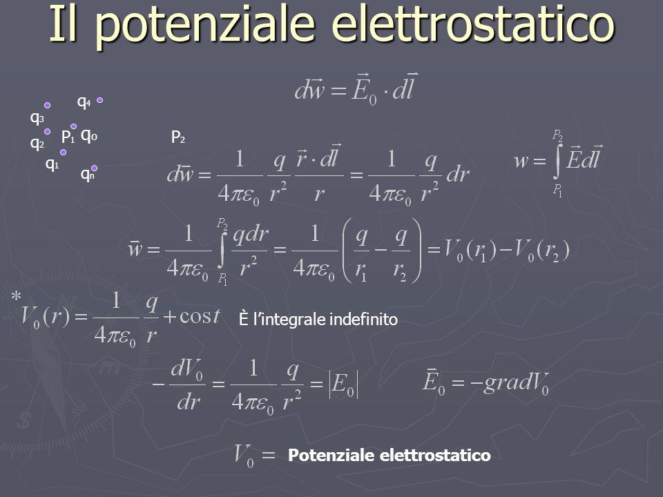 Il potenziale elettrostatico q1q1 qnqn q4q4 q3q3 q2q2 qoqo È lintegrale indefinito Potenziale elettrostatico P1P1 P2P2