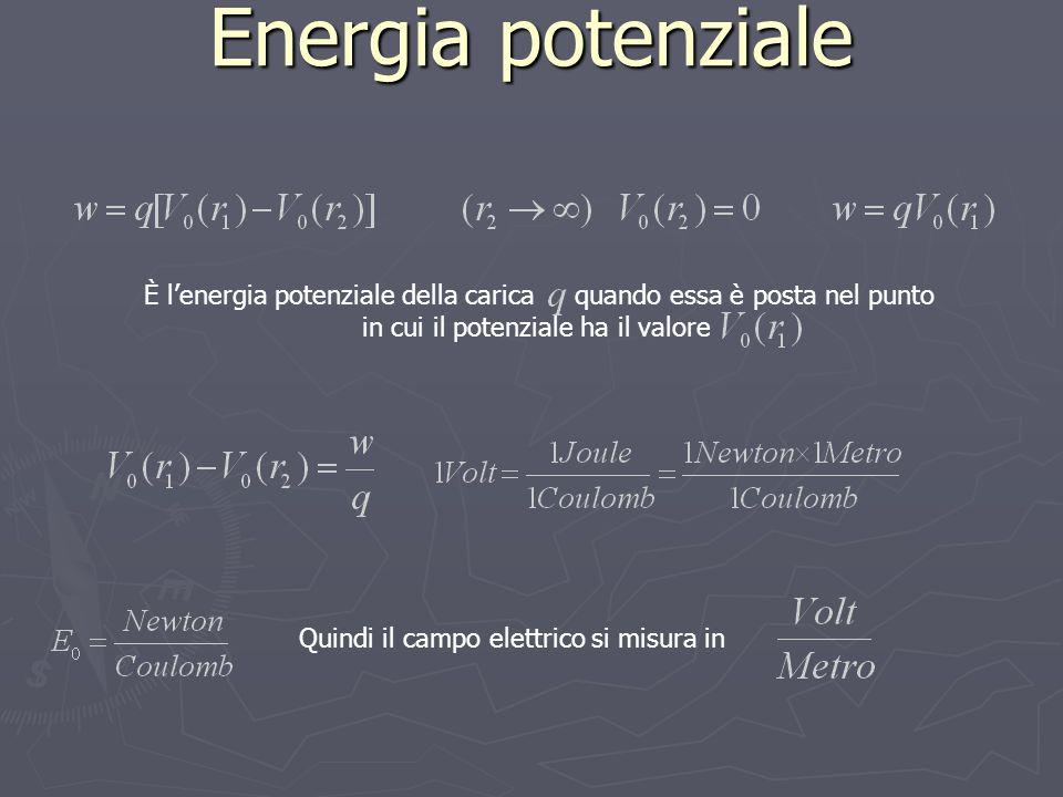 Energia potenziale È lenergia potenziale della carica quando essa è posta nel punto in cui il potenziale ha il valore Quindi il campo elettrico si misura in