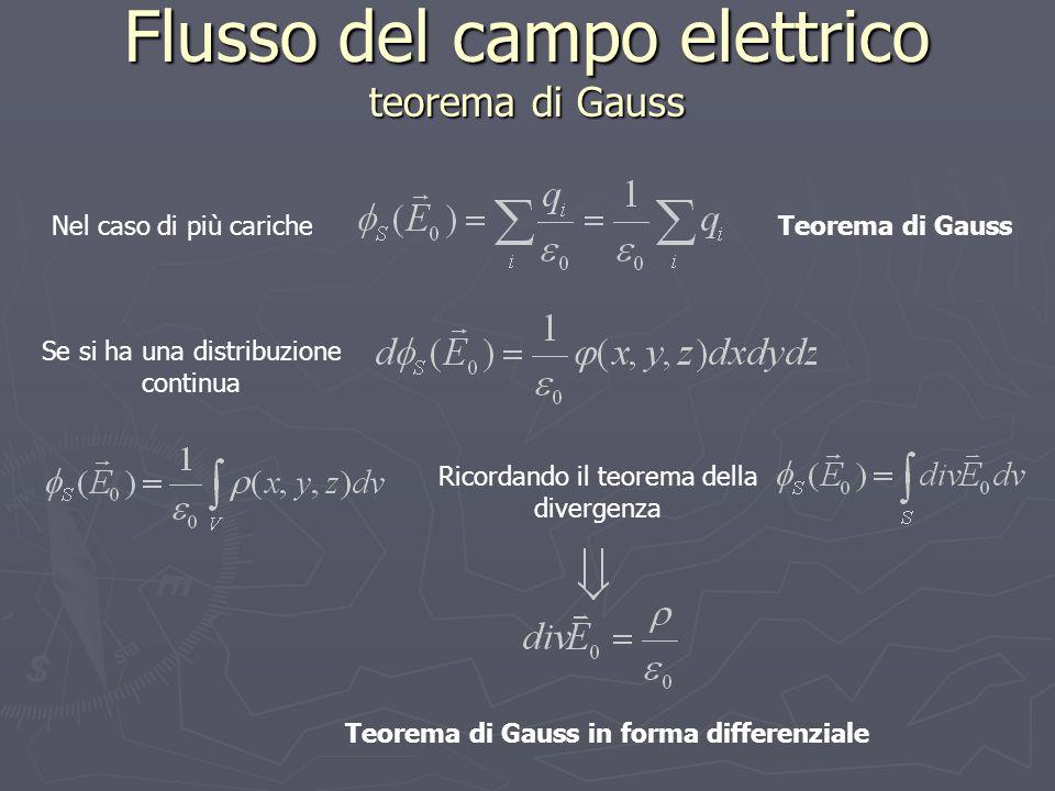Flusso del campo elettrico teorema di Gauss Nel caso di più caricheTeorema di Gauss Se si ha una distribuzione continua Ricordando il teorema della divergenza Teorema di Gauss in forma differenziale