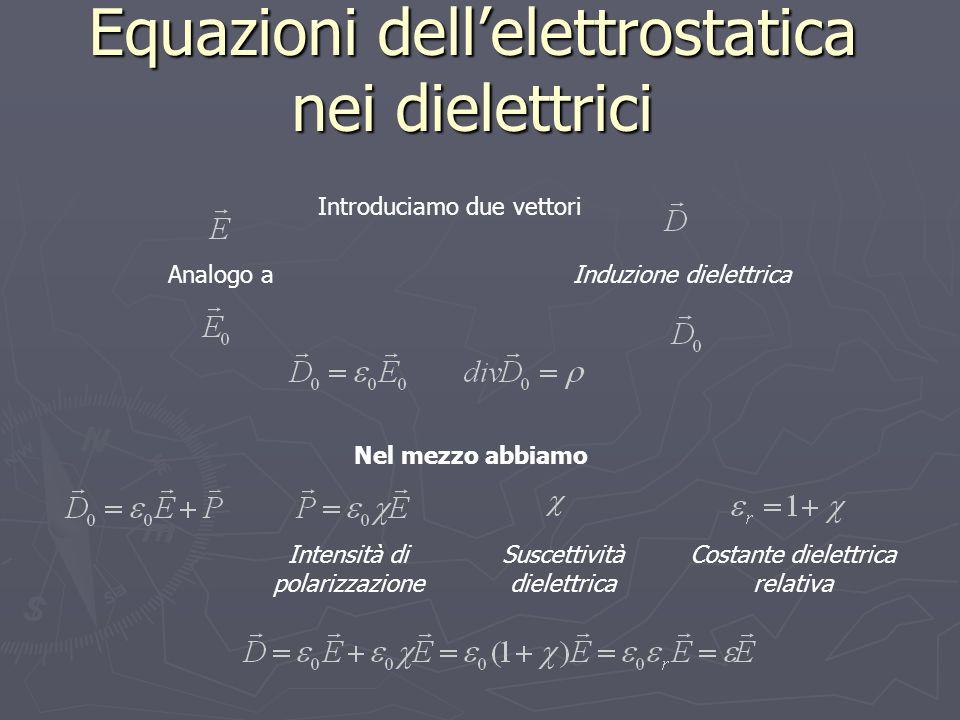 Equazioni dellelettrostatica nei dielettrici Introduciamo due vettori Nel mezzo abbiamo Analogo a Induzione dielettrica Intensità di polarizzazione Suscettività dielettrica Costante dielettrica relativa