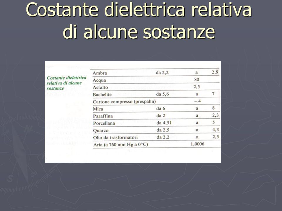 Costante dielettrica relativa di alcune sostanze
