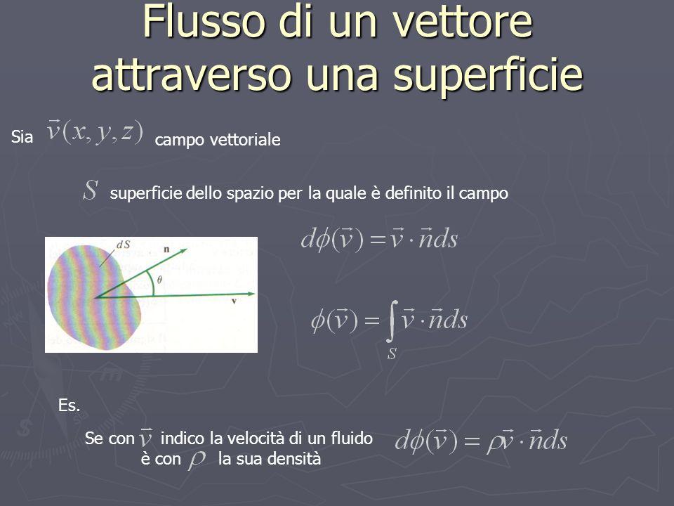 Flusso di un vettore attraverso una superficie campo vettoriale superficie dello spazio per la quale è definito il campo Sia Es. Se con indico la velo