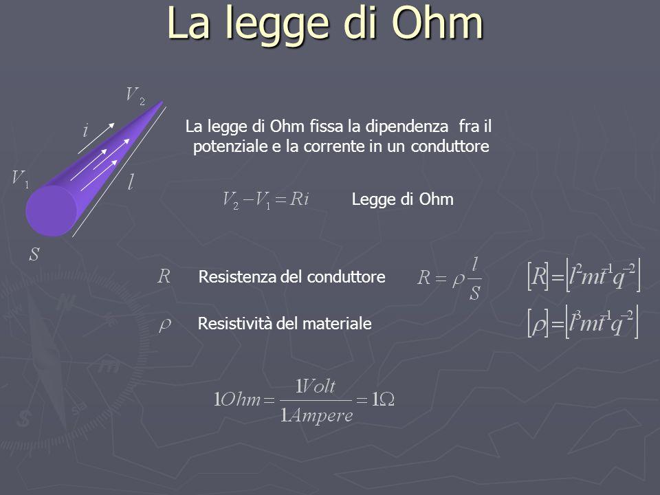 La legge di Ohm La legge di Ohm fissa la dipendenza fra il potenziale e la corrente in un conduttore Legge di Ohm Resistività del materiale Resistenza del conduttore