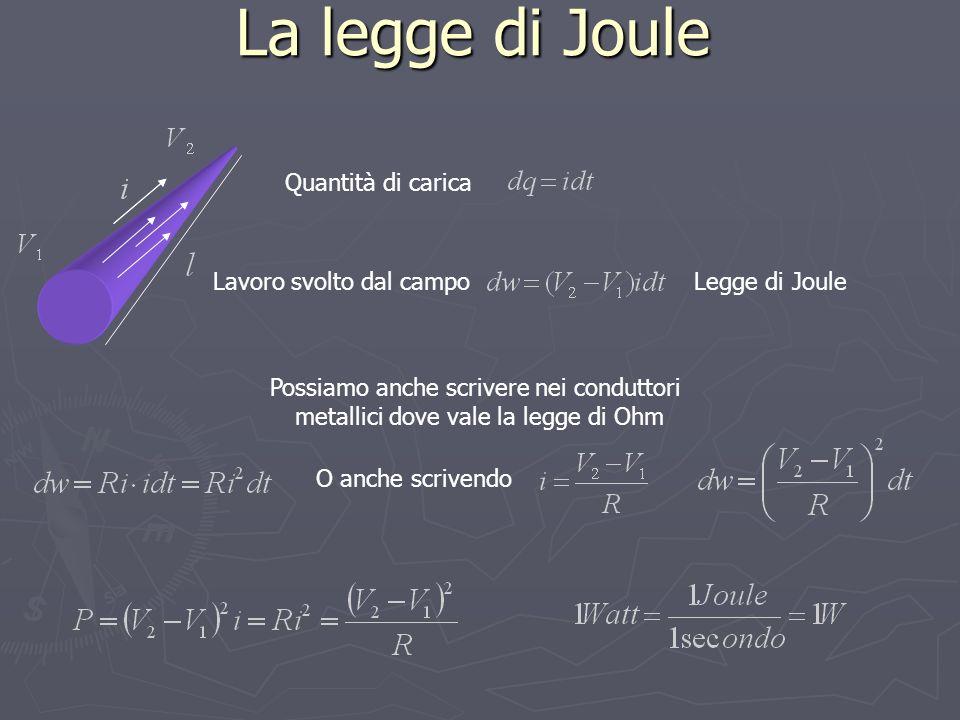 La legge di Joule Legge di JouleLavoro svolto dal campo Quantità di carica Possiamo anche scrivere nei conduttori metallici dove vale la legge di Ohm