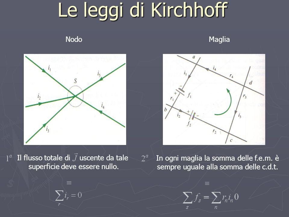 Le leggi di Kirchhoff Il flusso totale di uscente da tale superficie deve essere nullo. In ogni maglia la somma delle f.e.m. è sempre uguale alla somm