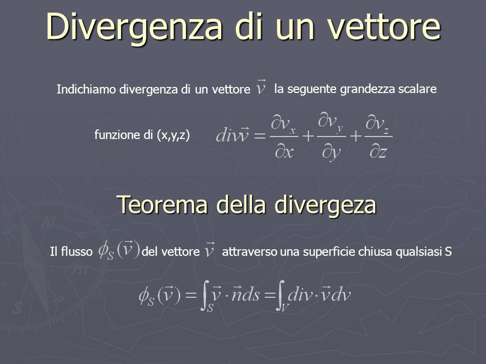 Divergenza di un vettore la seguente grandezza scalare Indichiamo divergenza di un vettore funzione di (x,y,z) Teorema della divergeza attraverso una superficie chiusa qualsiasi Sdel vettore Il flusso