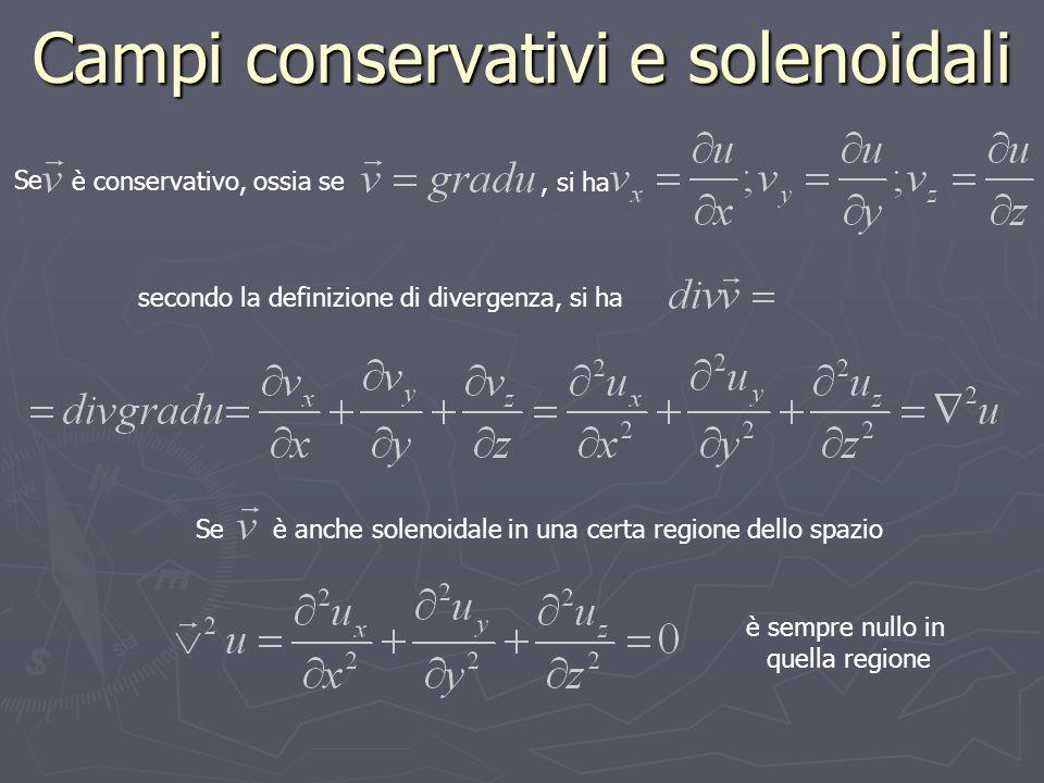 Campi conservativi e solenoidali è sempre nullo in quella regione è conservativo, ossia se Se, si ha secondo la definizione di divergenza, si ha Se è anche solenoidale in una certa regione dello spazio