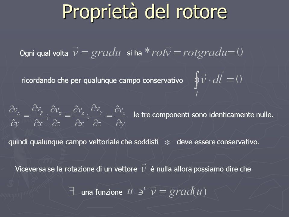 Viceversa se la rotazione di un vettore è nulla allora possiamo dire che Proprietà del rotore Ogni qual volta le tre componenti sono identicamente nul