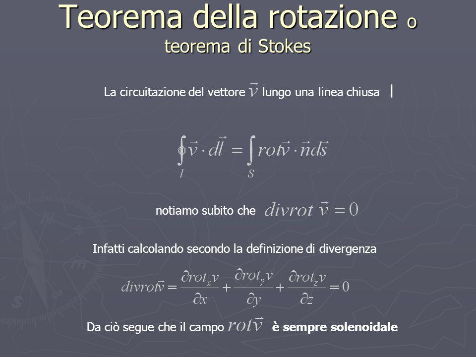 Teorema della rotazione o teorema di Stokes La circuitazione del vettorelungo una linea chiusa l notiamo subito che Infatti calcolando secondo la definizione di divergenza Da ciò segue che il campo è sempre solenoidale