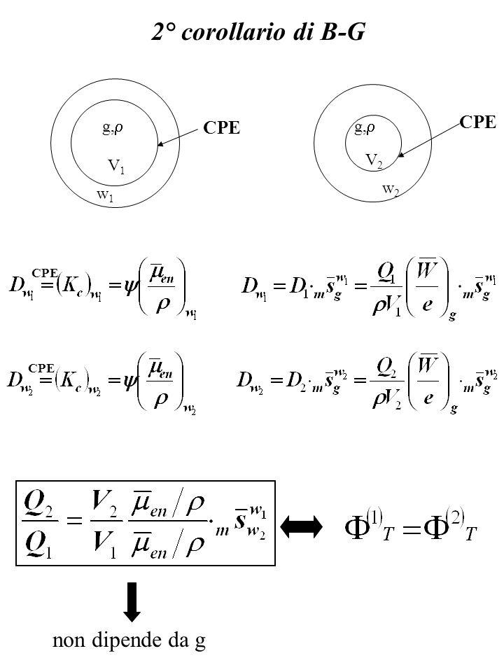 2° corollario di B-G w2w2 w1w1 V1V1 CPE non dipende da g g, V2V2 CPE