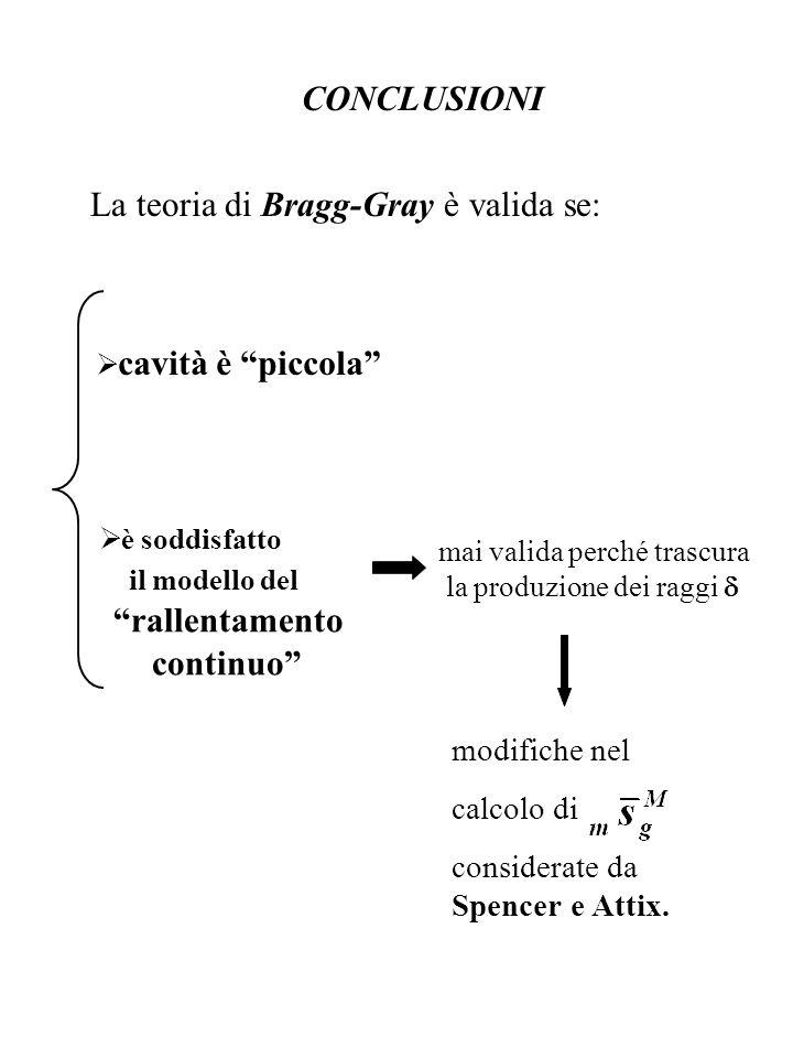 CONCLUSIONI La teoria di Bragg-Gray è valida se: è soddisfatto il modello del rallentamento continuo cavità è piccola mai valida perché trascura la pr