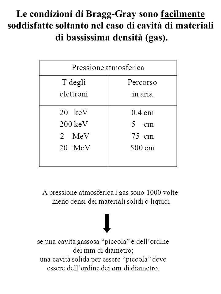 Le condizioni di Bragg-Gray sono facilmente soddisfatte soltanto nel caso di cavità di materiali di bassissima densità (gas). Pressione atmosferica T