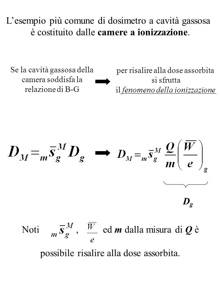 Se la cavità gassosa della camera soddisfa la relazione di B-G per risalire alla dose assorbita si sfrutta il fenomeno della ionizzazione Noti, ed m d