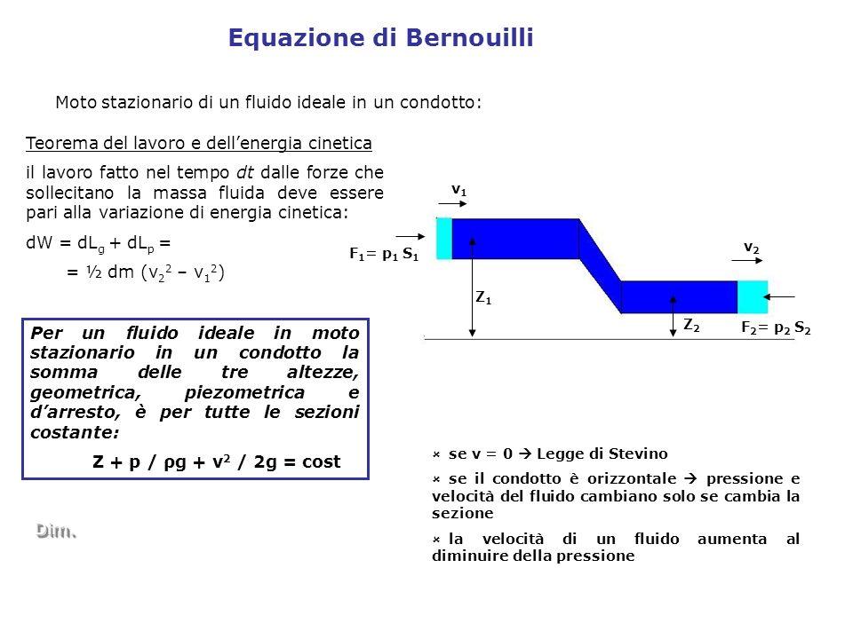 Equazione di Bernouilli Per un fluido ideale in moto stazionario in un condotto la somma delle tre altezze, geometrica, piezometrica e darresto, è per
