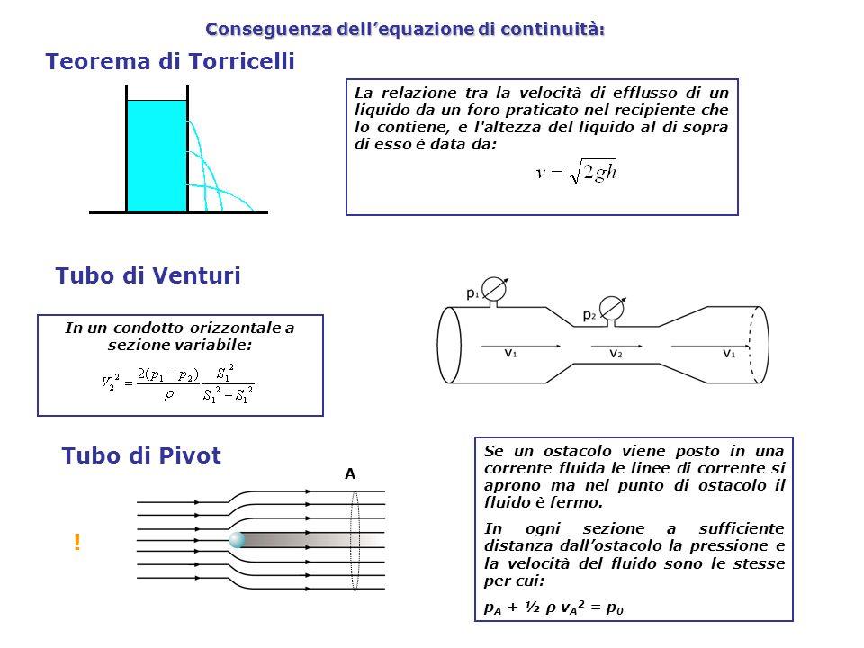 Teorema di Torricelli La relazione tra la velocità di efflusso di un liquido da un foro praticato nel recipiente che lo contiene, e l'altezza del liqu