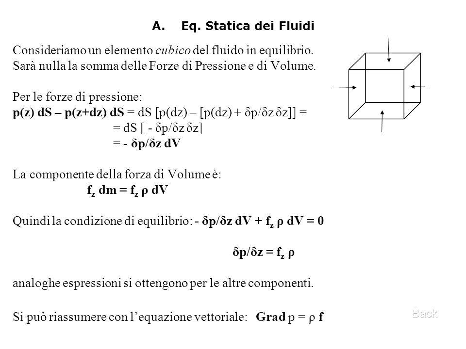 A. Eq. Statica dei Fluidi Consideriamo un elemento cubico del fluido in equilibrio. Sarà nulla la somma delle Forze di Pressione e di Volume. Per le f