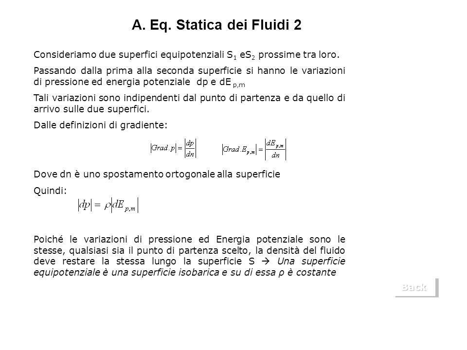 A. Eq. Statica dei Fluidi 2 Back Consideriamo due superfici equipotenziali S 1 eS 2 prossime tra loro. Passando dalla prima alla seconda superficie si