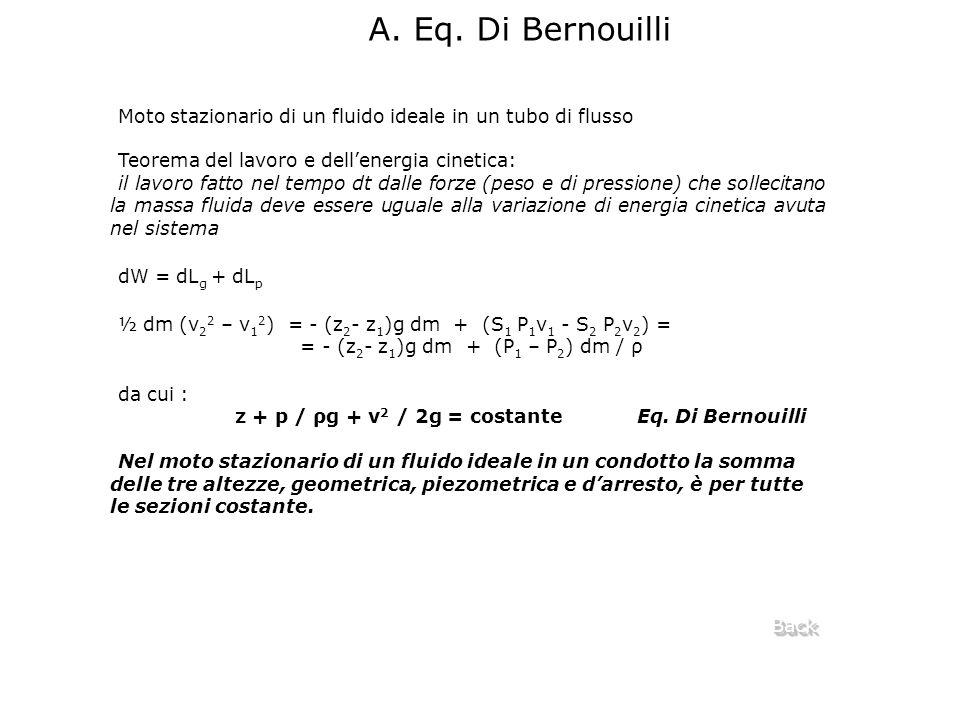 A. Eq. Di Bernouilli Moto stazionario di un fluido ideale in un tubo di flusso Teorema del lavoro e dellenergia cinetica: il lavoro fatto nel tempo dt