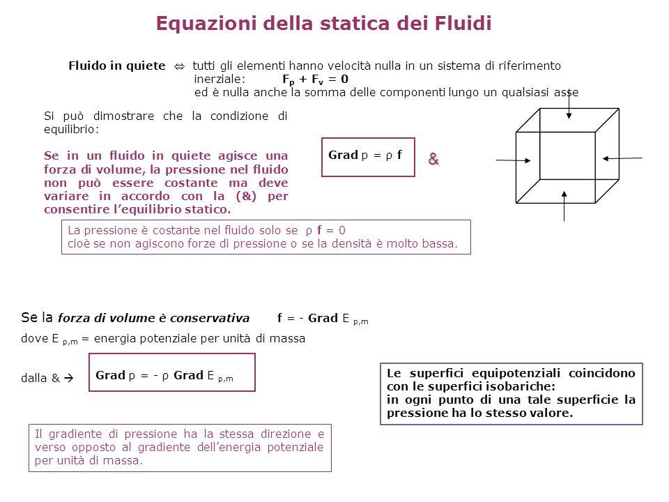 Legge di Stevino Quando la forza di volume è la sola Forza Peso (conservativa): f x = f y = 0; f z 0; Quindi la pressione varia solo lungo lasse z ed è costante su un piano normale a tale asse, che è una superficie isobarica.
