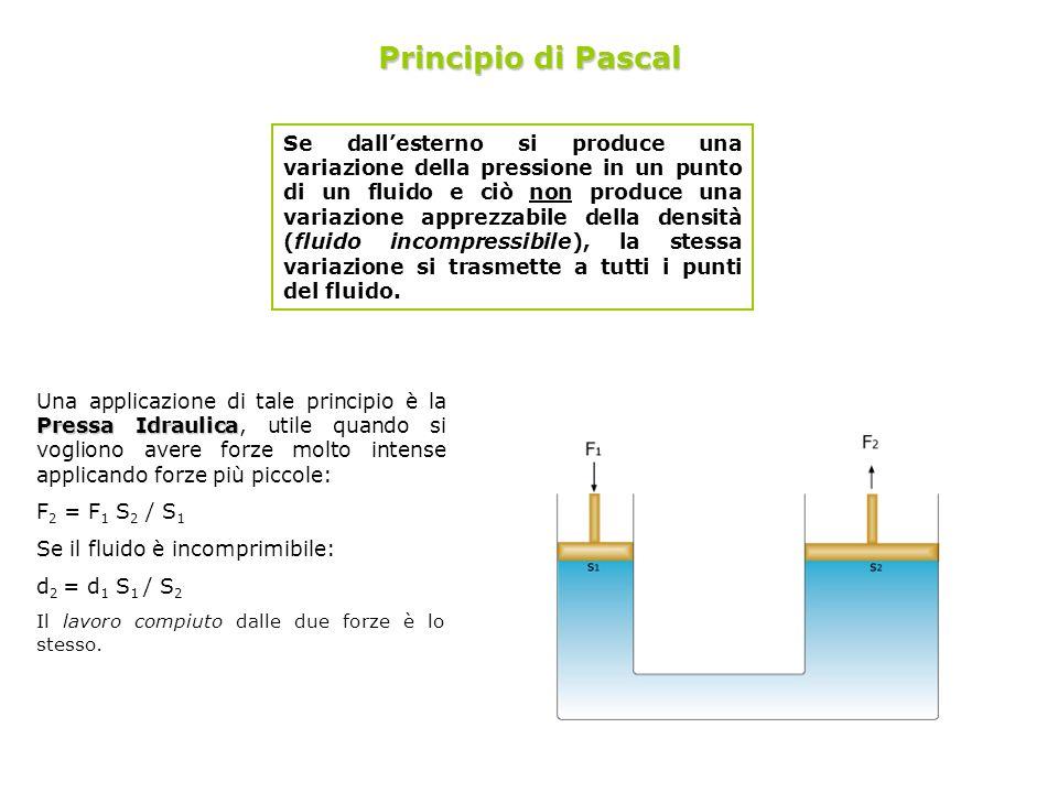 Principio di Pascal Pressa Idraulica Una applicazione di tale principio è la Pressa Idraulica, utile quando si vogliono avere forze molto intense appl