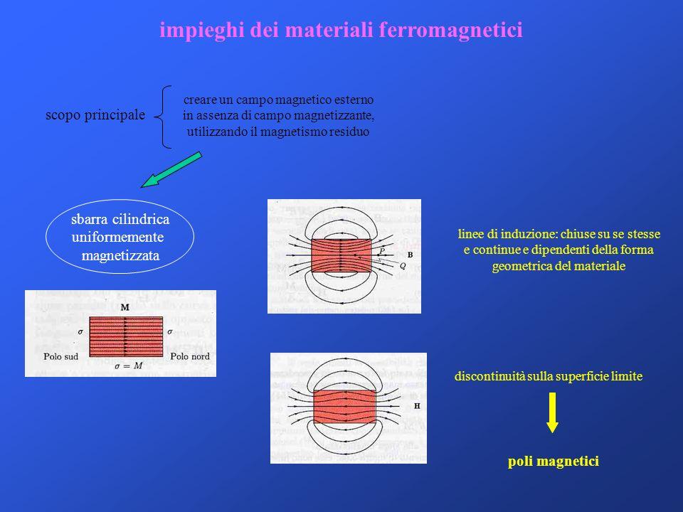impieghi dei materiali ferromagnetici scopo principale creare un campo magnetico esterno in assenza di campo magnetizzante, utilizzando il magnetismo