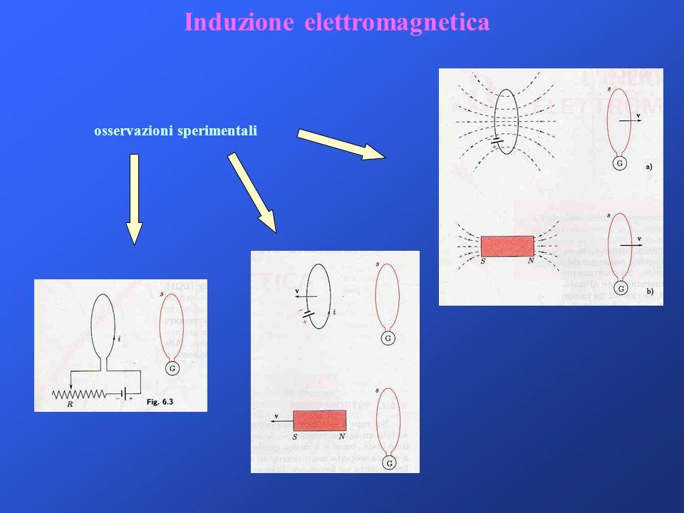 Induzione elettromagnetica osservazioni sperimentali