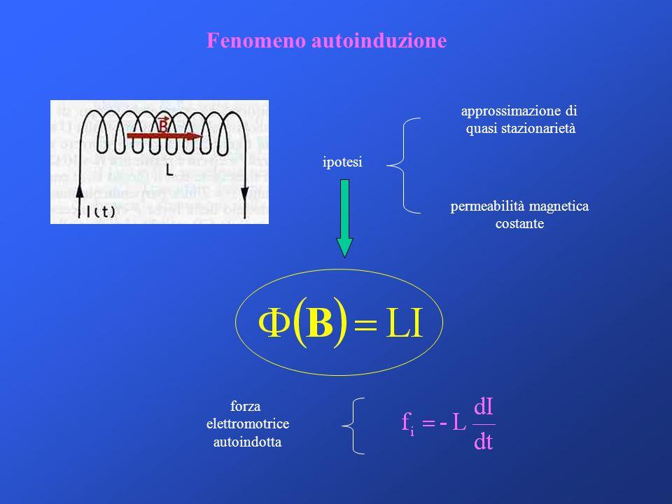 Fenomeno autoinduzione approssimazione di quasi stazionarietà permeabilità magnetica costante ipotesi forza elettromotrice autoindotta
