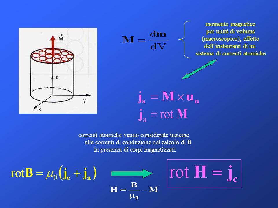 momento magnetico per unità di volume (macroscopico), effetto dellinstaurarsi di un sistema di correnti atomiche correnti atomiche vanno considerate i