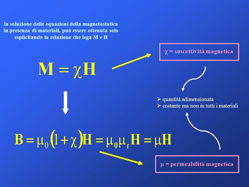 la soluzione delle equazioni della magnetostatica in presenza di materiali, può essere ottenuta solo esplicitando la relazione che lega M e H = suscet