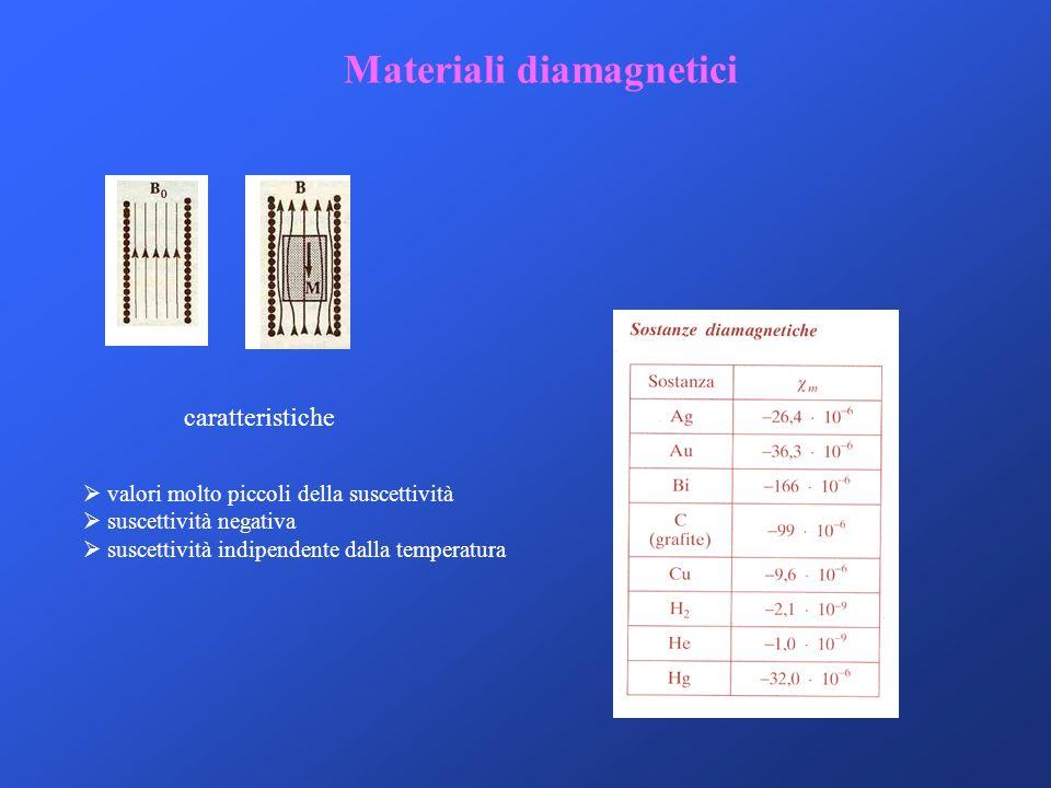 Materiali diamagnetici caratteristiche valori molto piccoli della suscettività suscettività negativa suscettività indipendente dalla temperatura