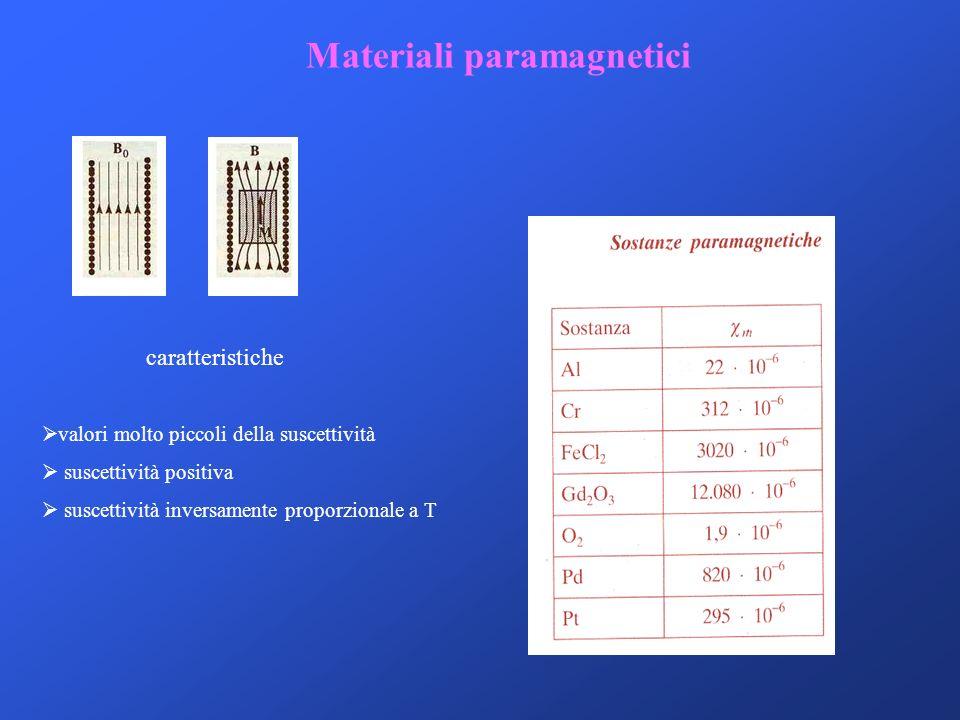 Materiali paramagnetici valori molto piccoli della suscettività suscettività positiva suscettività inversamente proporzionale a T caratteristiche